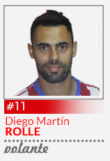Rolle Martin
