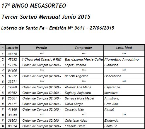 ganadores mega sorteo bingo 27 junio