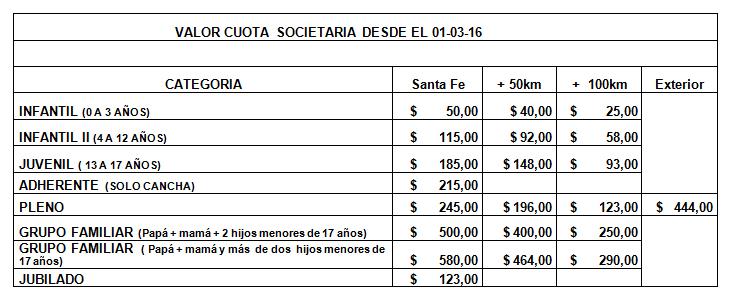 Cuota Societaria Aumento Marzo  2016 - Corrección