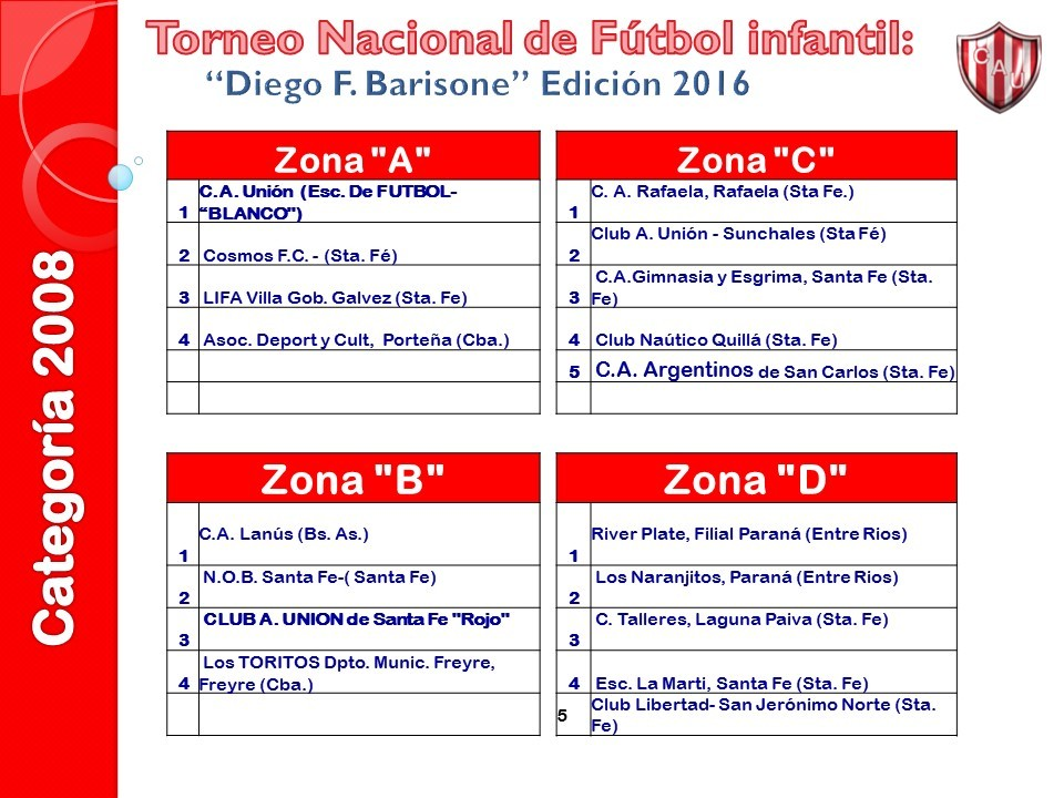 2008-zonas